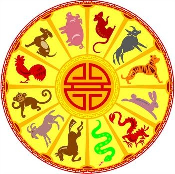 chinese-zodiac-wheel-2.jpg
